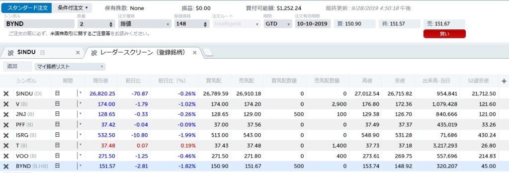 マネックス証券米国株注文画面