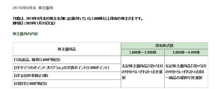 大和証券G本社株主優待2019年9月