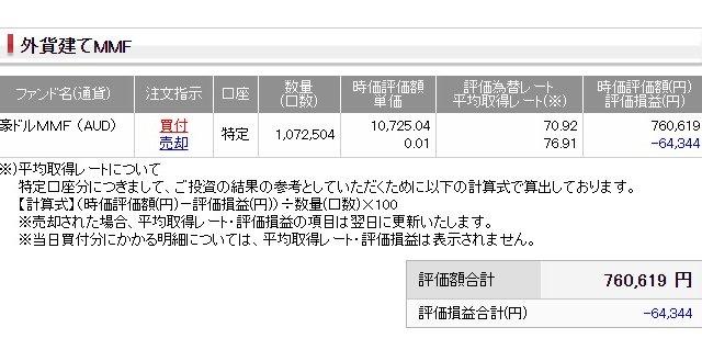 日興証券の豪ドル建てMMF運用画面