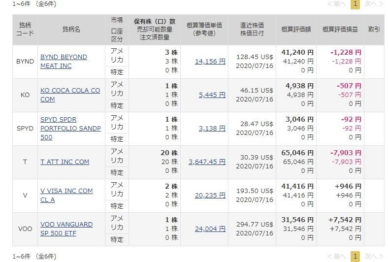 米国株投資3年目の保有銘柄一覧