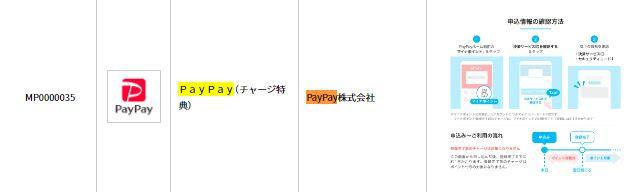 paypayマイナポイントの決済ID確認方法